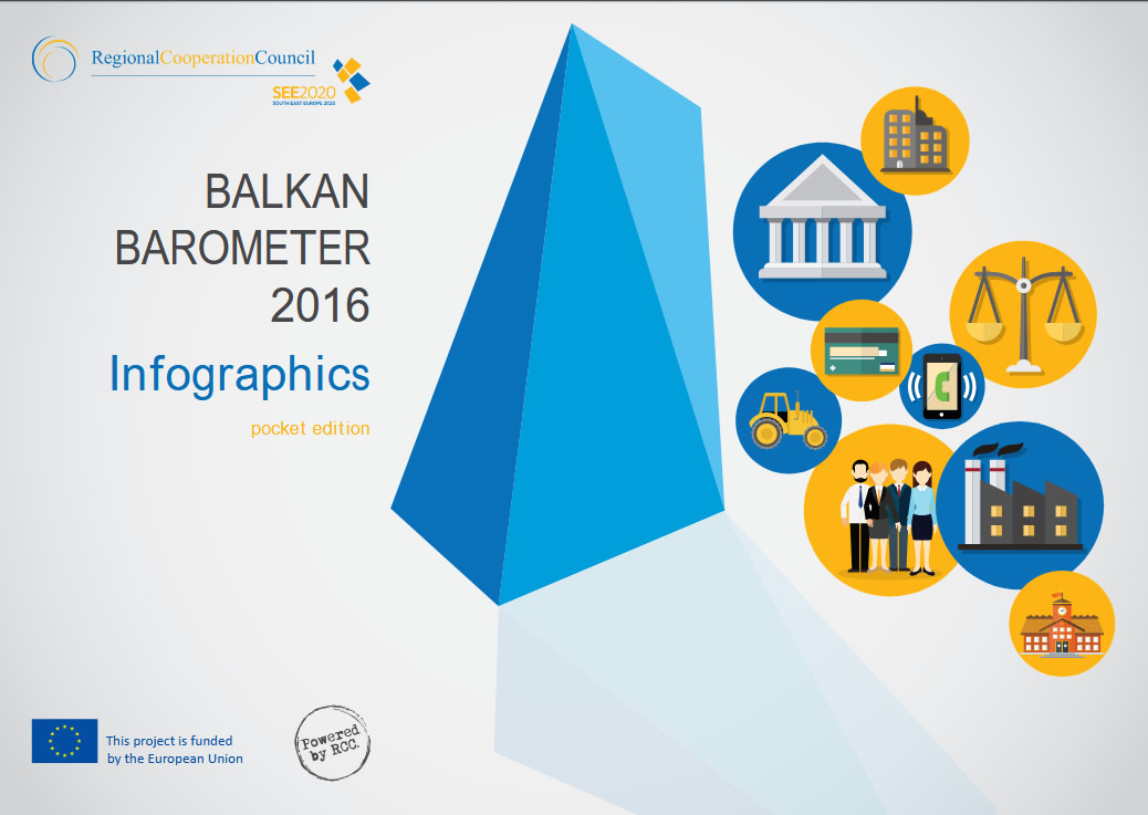 Balkan Barometer 2016, Infographics, pocket edition