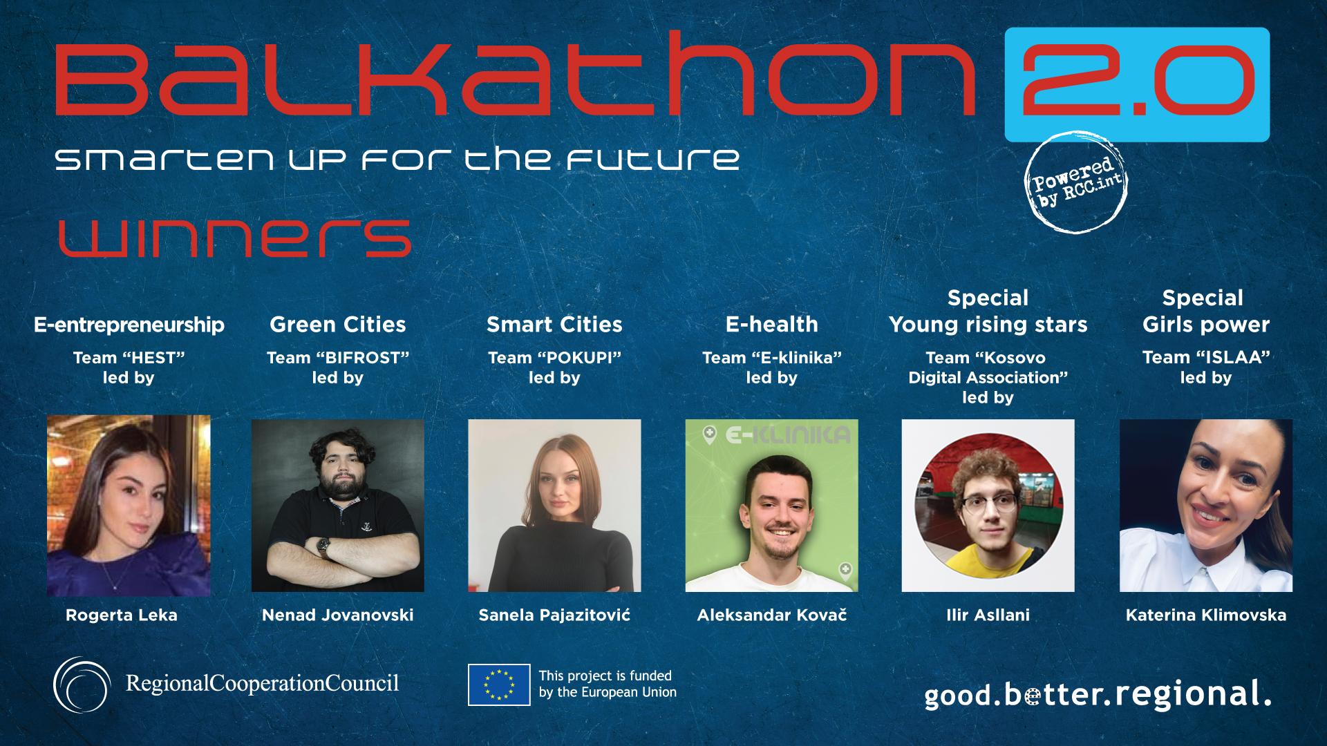 Winning teams of the Balkathon 2.0, led by their Team Leaders (Photo: RCC/Samir Dedic)