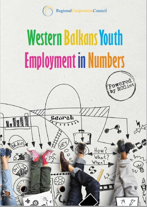 Western Balkans Youth Employment in Numbers
