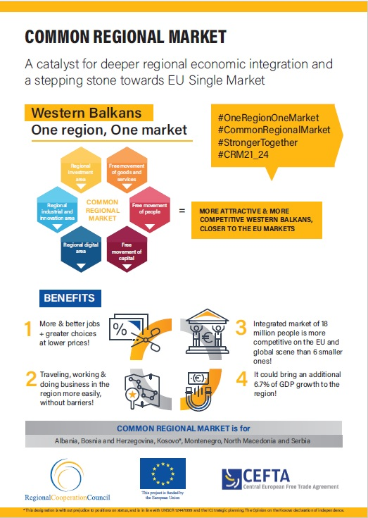 Common Regional Market Factsheet