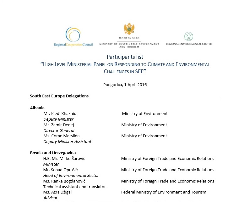 List of Participants of High Level Ministerial Panel on Responding to Climate and Environmental Challenges in SEE