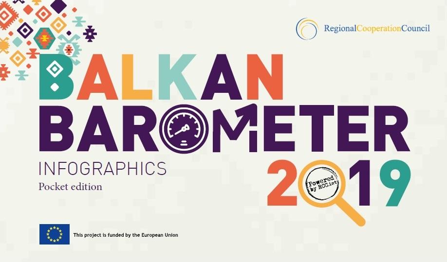 BALKAN BAROMETER 2019 - INFOGRAPHICS