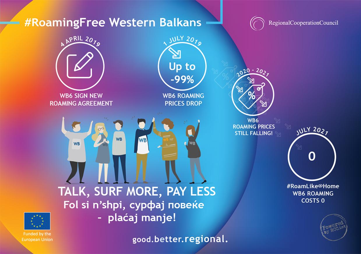 Leaflet: Roaming Free Western Balkans