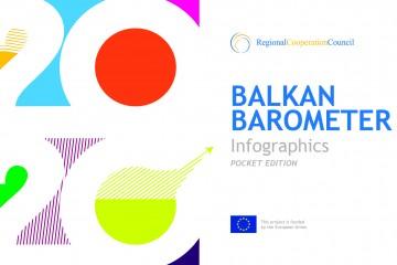 Balkan barometer 2020 infographics