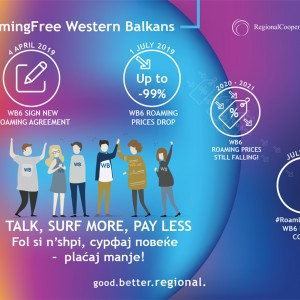 Roaming Free Western Balkans (Illustration: RCC/Sejla Dizdarevic)