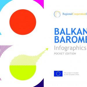 BALKAN BAROMETER 2020 - INFOGRAPHICS