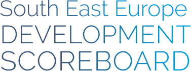 South East Europe Development Scoreboard