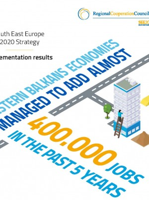 INFOGRAPHICS - SOUTH EAST EUROPE 2020: 2017 ANNUAL REPORT ON IMPLEMENTATION
