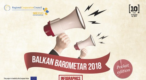 BALKAN BAROMETER 2018  - Infographics Cover page