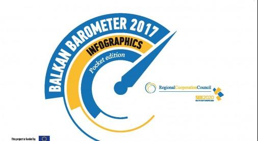 BALKAN BAROMETER 2017, INFOGRAPHICS, POCKET EDITION